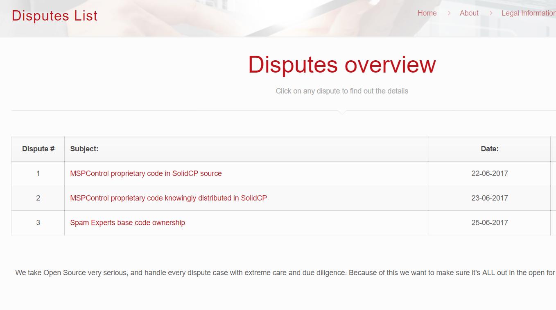 Disputes list